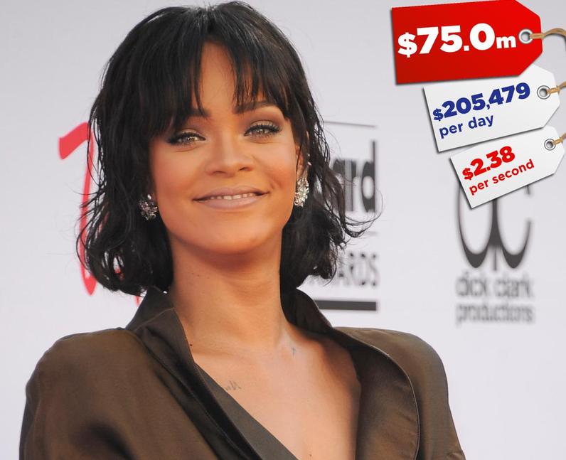 Celebrity Earnings 2016