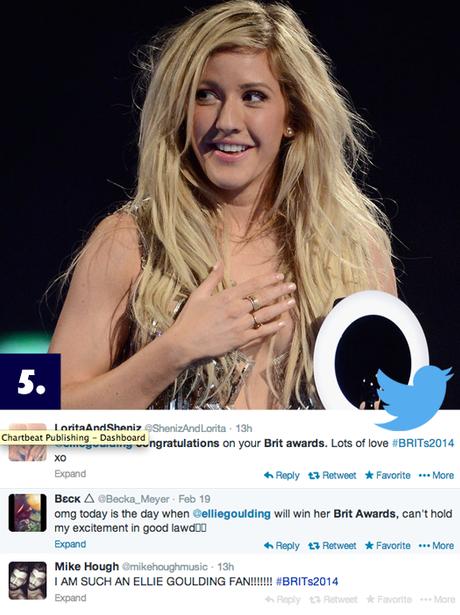 Ellie Goulding wins a BRIT Award