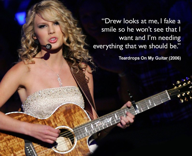 'Teardrops On My Guitar' from 'Taylor Swift' 2006 - Taylor ...