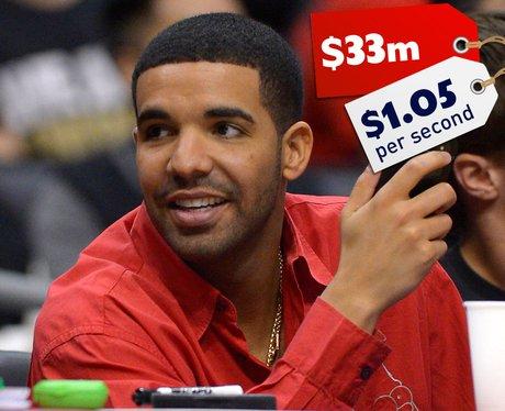 Celebrity Earnings