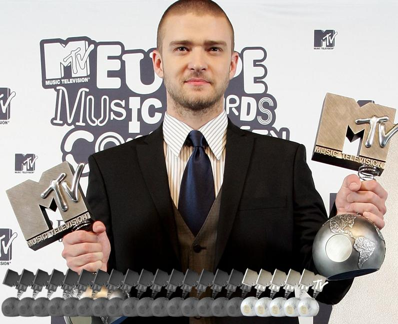MTV EMAs previous winner