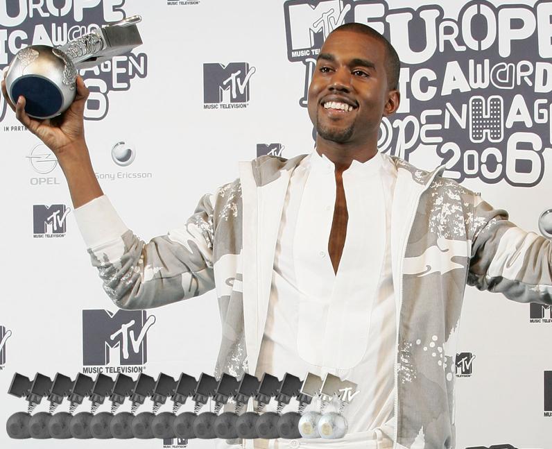 MTV EMAs previous winner