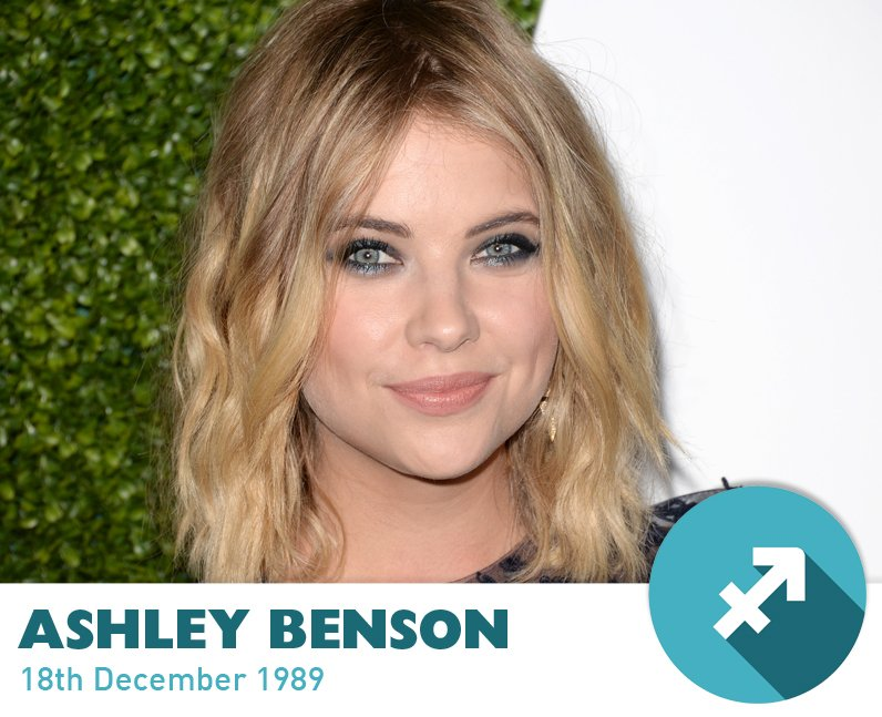 100 Celebrity Birthdays - lifestyle.clickhole.com