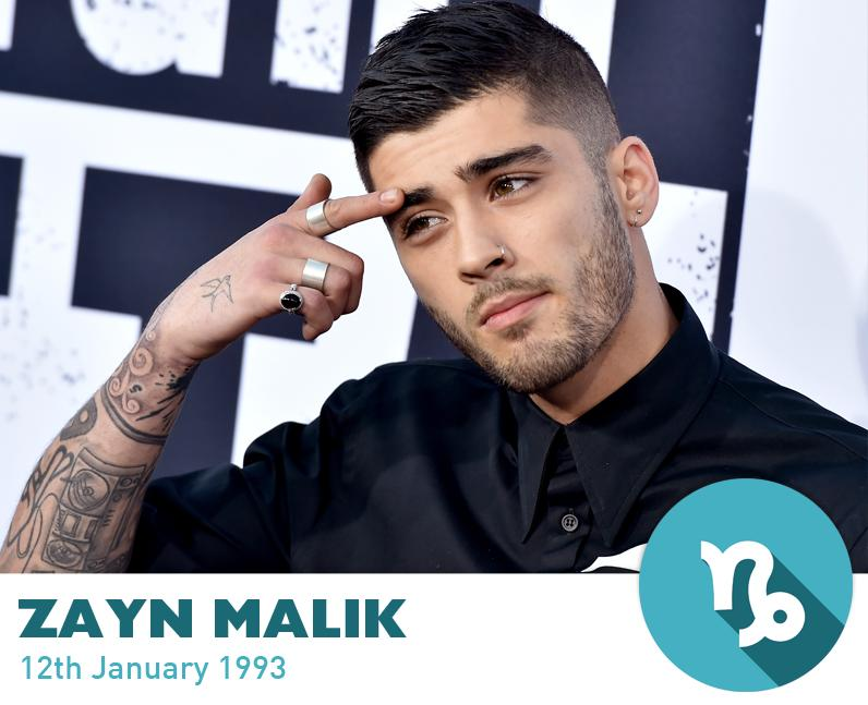 Celebrity Birthdays January 12th