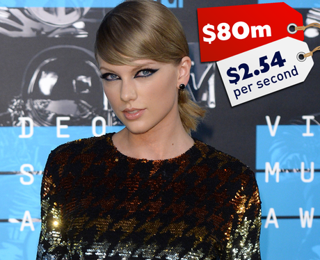 Celebrity Earnings 2015