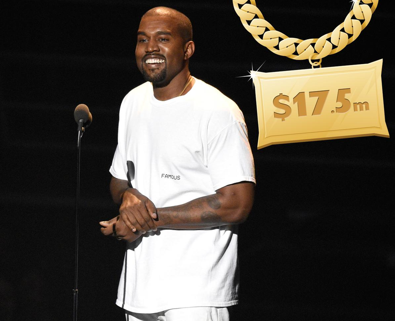 Richest Rappers 2016 - Kanye West